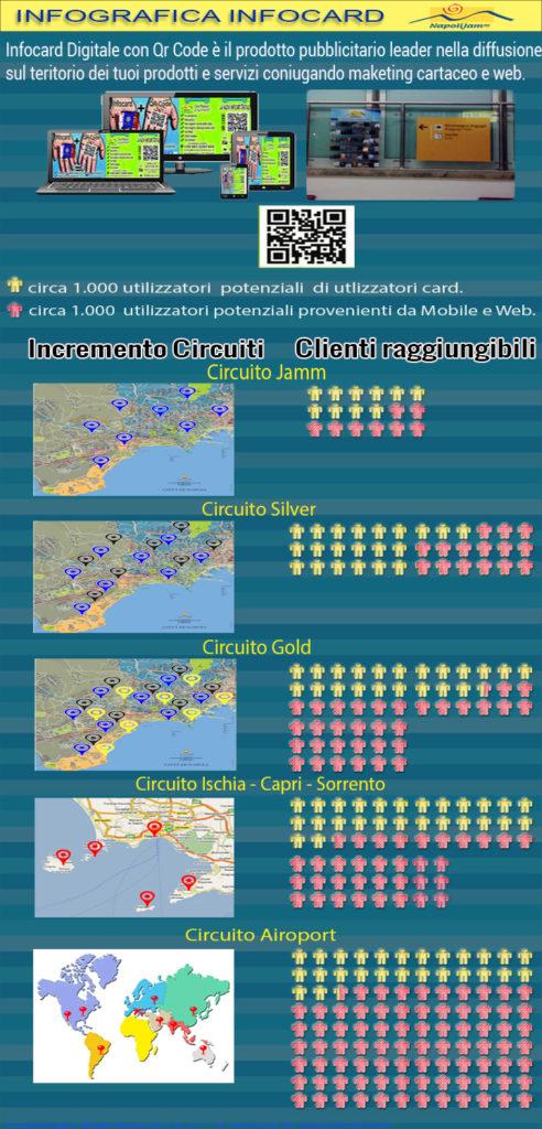 infografica-infocard
